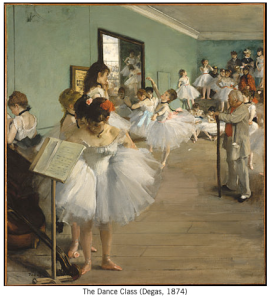 Degas painting - The Dance Class