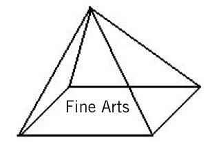 Three Dimensions of Book